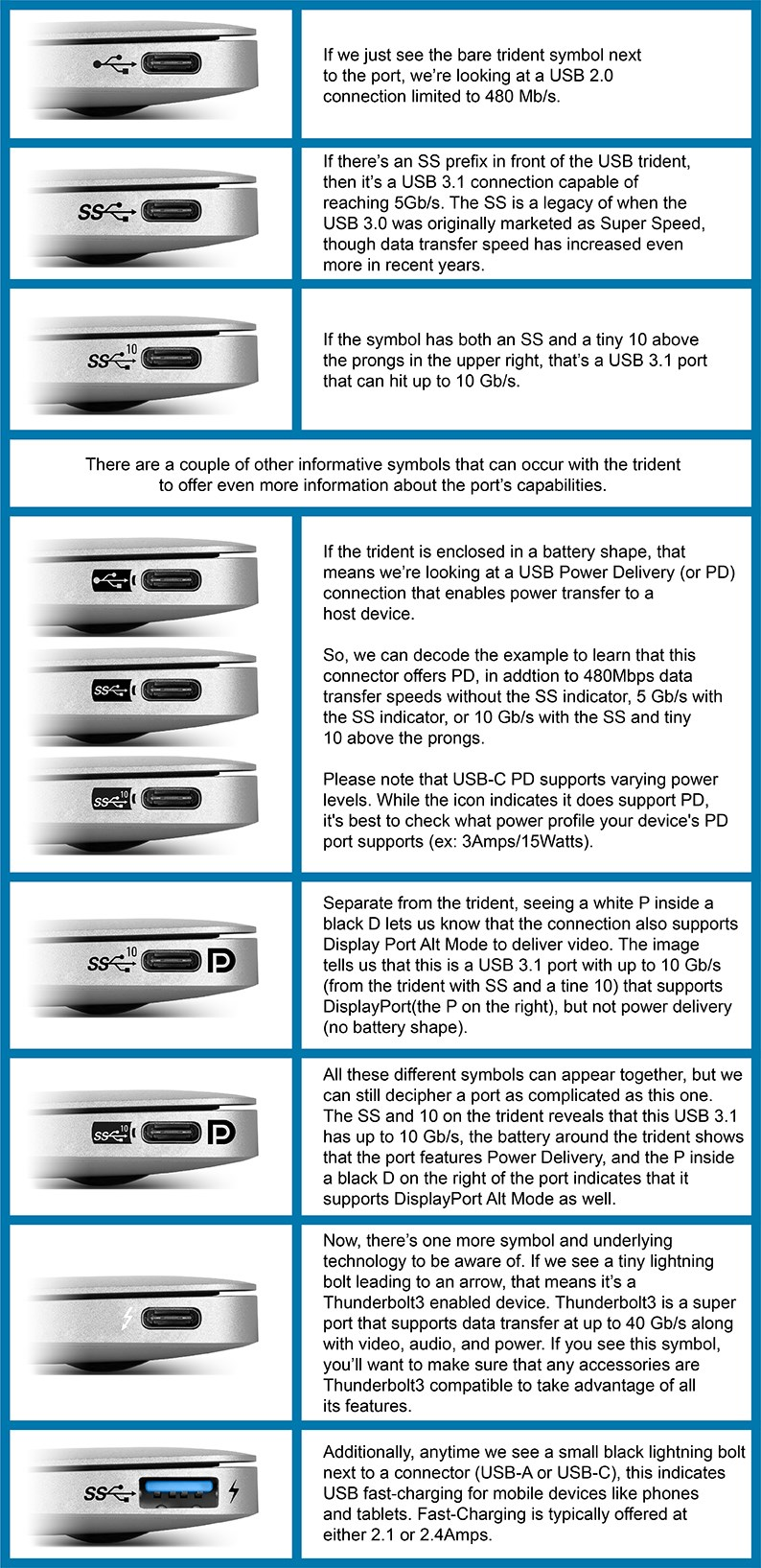 Usb C Laptop Port Symbols Demystified Kensington