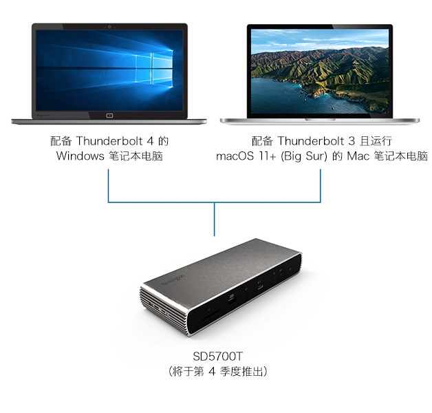 SD5700-TB4-dock-Windows.jpg